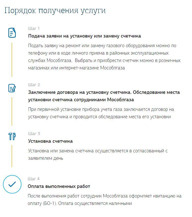 Порядок установки счетчика компанией Мособлгаз